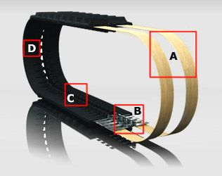 rubber-track-design