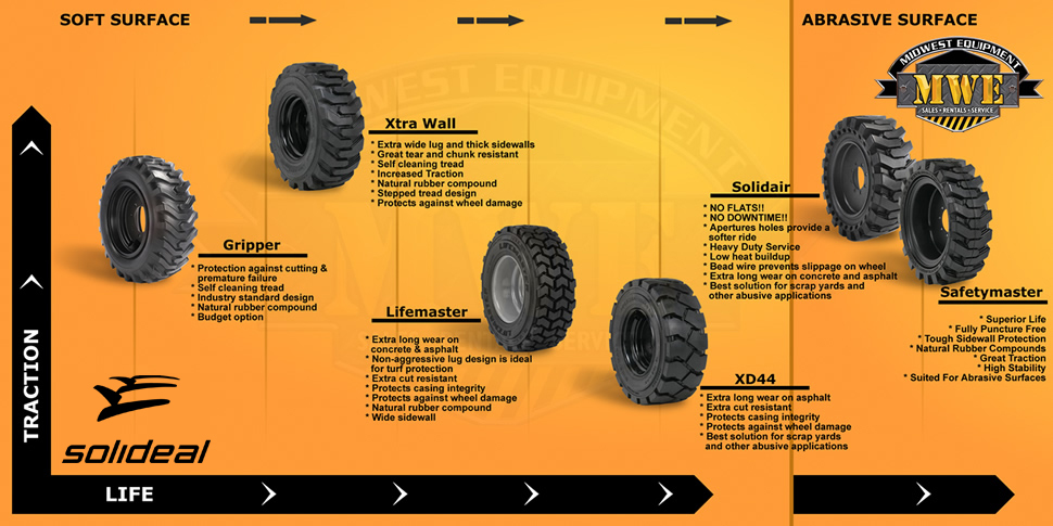 Tire Sizes Skid Steer Tire Sizes