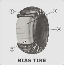 Bias Skid Steer Tire