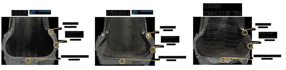 Dare To Compare Tire Chart