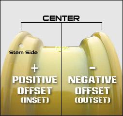 Positive Negative Wheel Offset